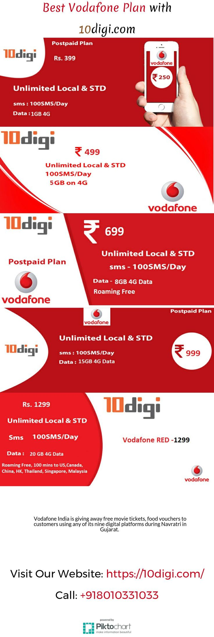 Vodafone India is giving away free movie tickets, food vouchers to customers using any of its nine digital platforms during Navratri in Gujarat.