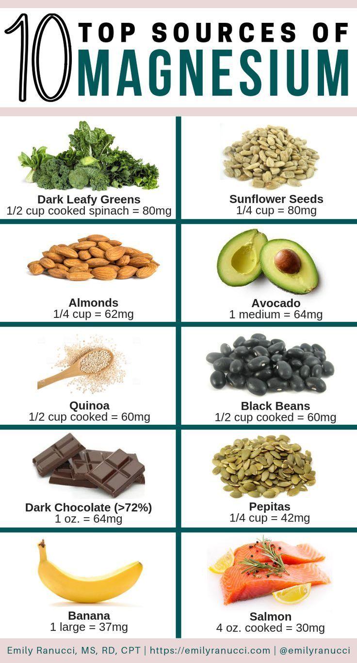 Magnesium ist ein wichtiger Mikronährstoff, der Teil von über 3 ist  – Vitamine