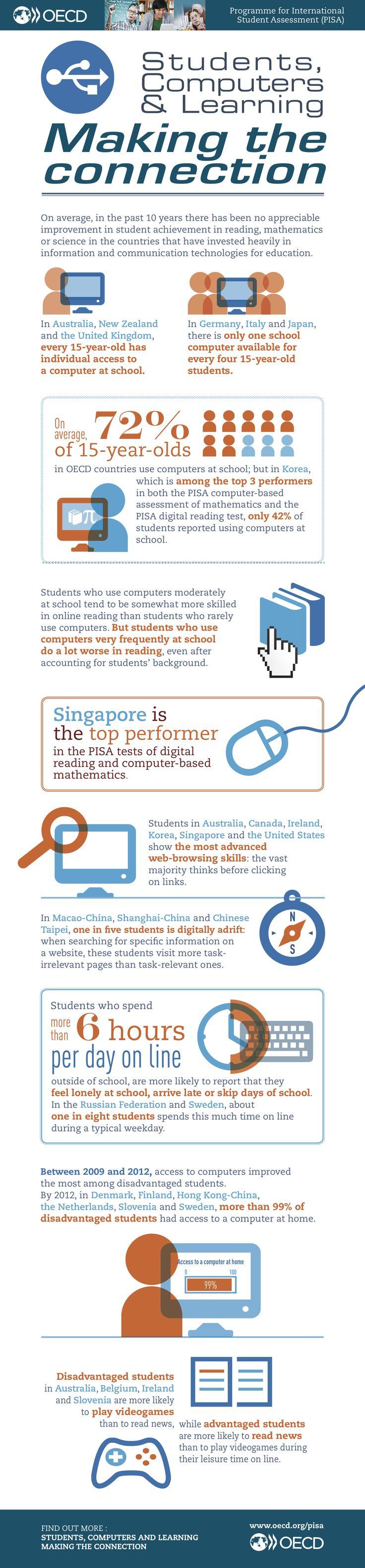 Hetzal vandaag het grote onderwijsnieuws zijn wereldwijd: veel computers op school maken niet meer computerwijs en beter investeren reken- en taalonderwijs. Maar toch is dat niet de boodschap die ...