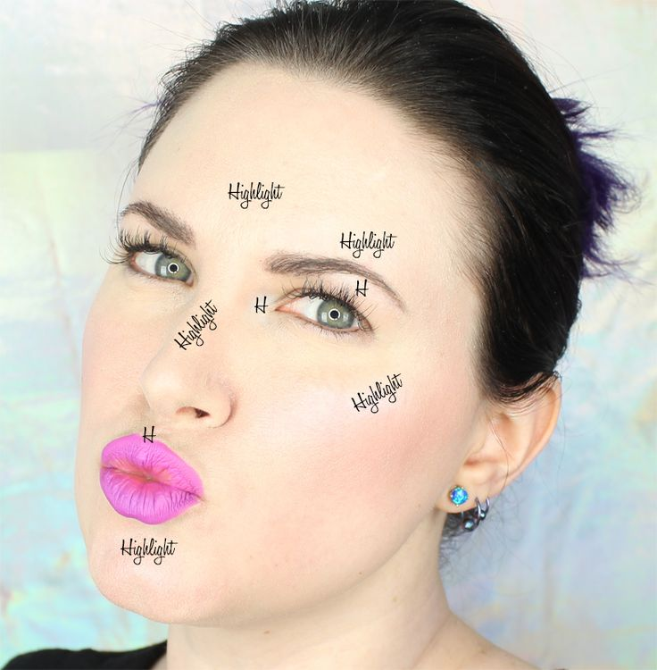 The Pale Girl's Guide to Highlighting. I show you where to highlight on the face and body, the tools to use and the best products for pale skin.