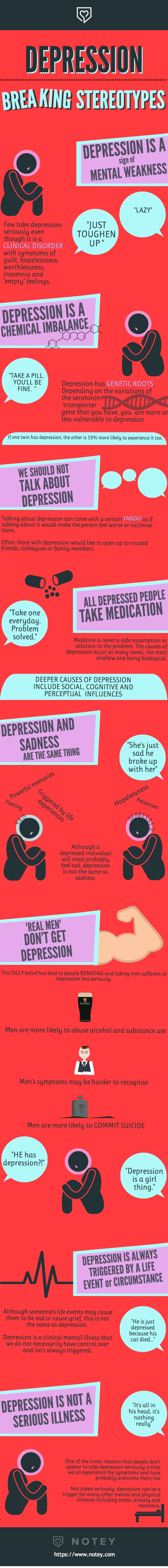 Breaking the Stereotypes Around Depression: everything you didn't know [infographic + article]