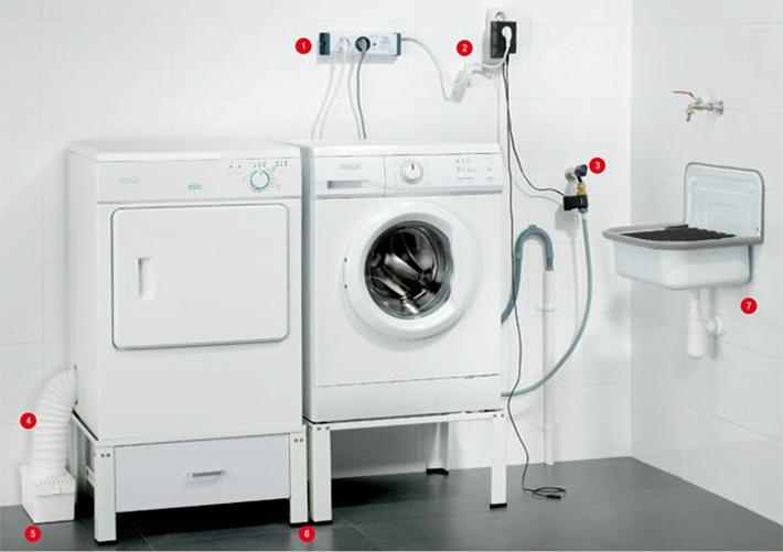 wasmachine toebehoren het volledig het sanitair bezoek de wasmachine