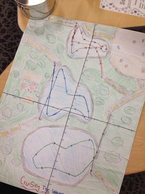 Alg II- The Secondary Classroom can be fun too.....: Graphing Polynomial Project [Water Park]