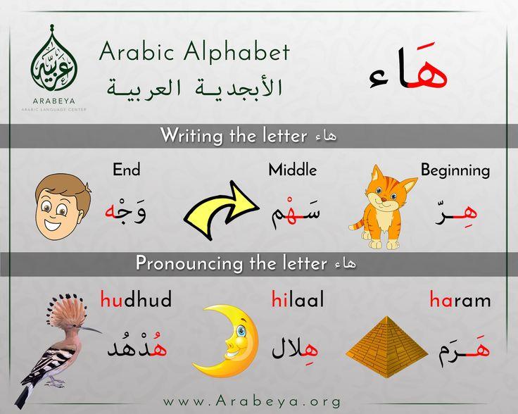 Dorable Ba Ta Worksheets For Kids Worksheet Arabic Alphabet Top Alif ...