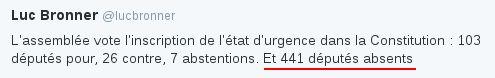 Dans un hémicycle boudé par les députés, l'Article 1 de la réforme constitutionnelle, prévoyant l'inscription de l'état d'urgence dans la Constitution, a été adopté à la majorité. Comme... Edward Snowden a pris son clavier pour écrire en Français aux...