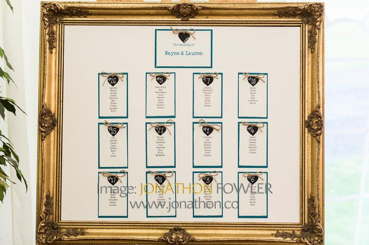 Glencorse House wedding photos - Lauren and Wayne - table plan
