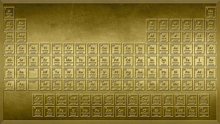 this gold periodic table wallpaper looks as if it were stamped into a sheet of solid gold contains each element number name symbol and mass