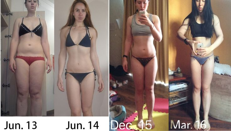 #BBG REVIEW #SabrinaHealth new blog post: MY THREE-YEAR FITNESS JOURNEY: The fit bod, the terrified bulimic, and the recovering soul!