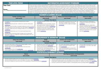 Mathematics Australian Curriculum Planner Bundle F-6 including EYLF links in the Foundation one! This is a pack of F through to Year 6 10 week forward planning docs - wow! Saves so much time! http://www.teacherspayteachers.com/Product/Mathematics-Australian-Curriculum-Forward-Planner-Bundle-F-to-Yr-6-A3-size-834676