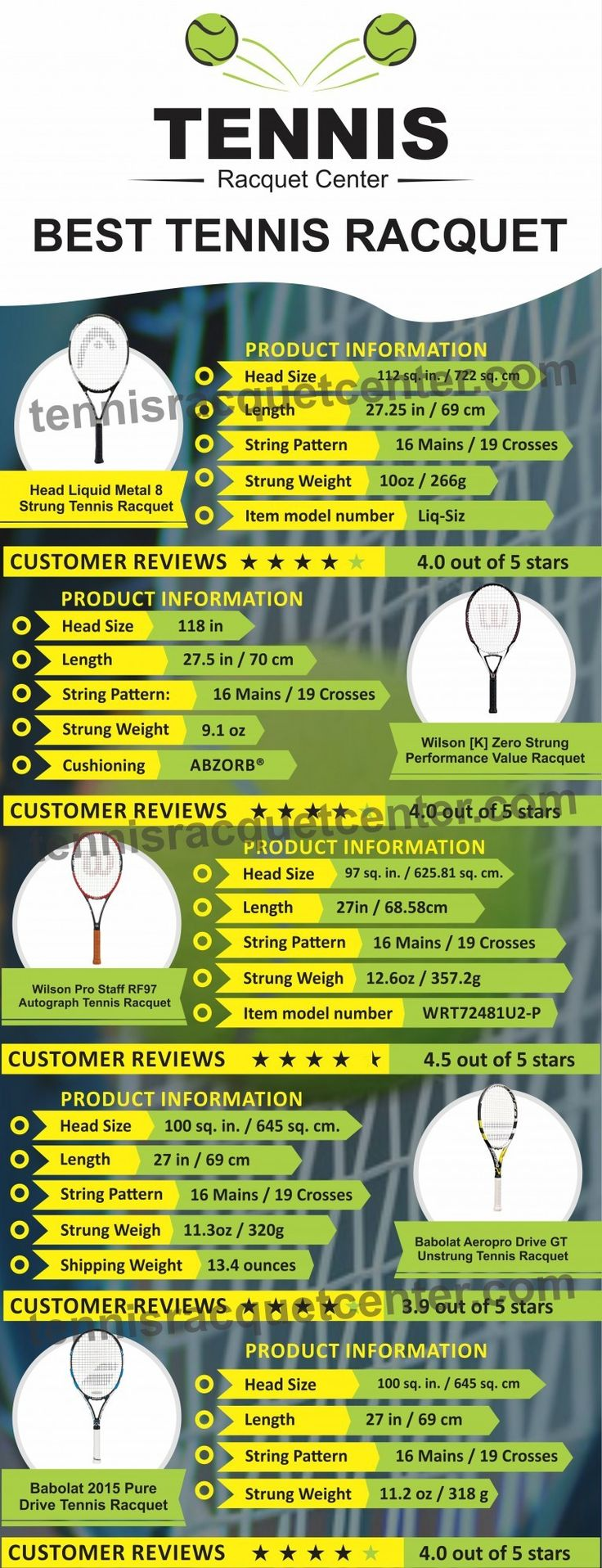 Infographic Chart Of Best Tennis Racquet Reviews 2017 Choose your best tennis racket either you are beginner or professional tennis player.