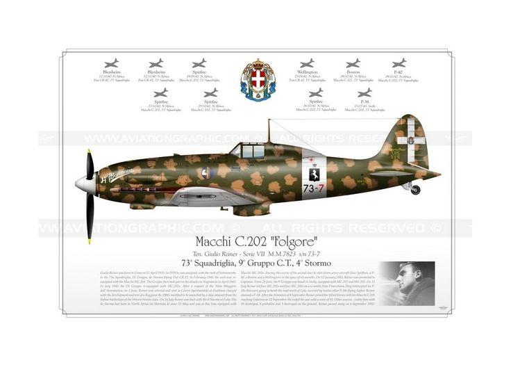 "Macchi C.202 ""Folgore"""