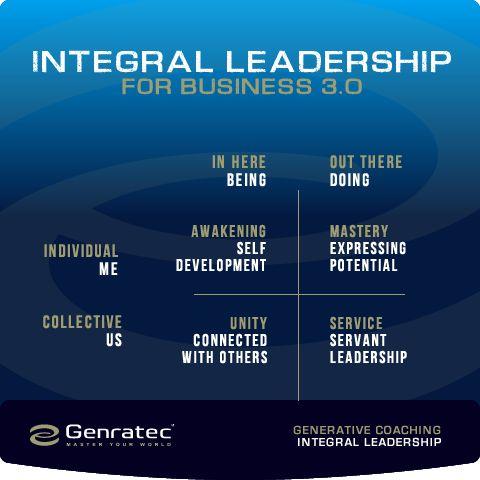 Genratec Integral Leadership AQAL