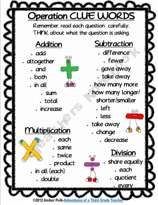 Worksheets Addition Words free operation clue words addition subtraction multiplication division math pinterest language teaching and teacher no