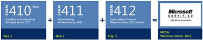 Microsoft launches new MCSA: Windows Server 2012 course