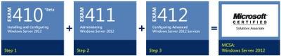 Microsoft launches new MCSA: Windows Server 2012 course