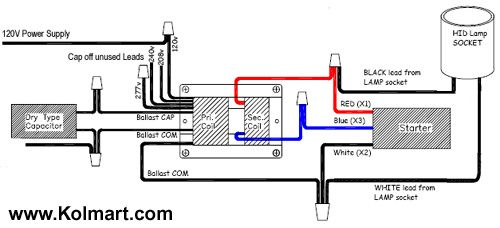 HID Ballast Wiring Diagrams for Metal Halide and High Pressure Sodium Ballasts | E | Wire