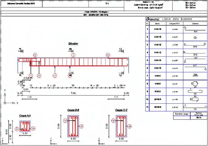 Feuilles excel calcul béton armé selon BAEL91 mod99