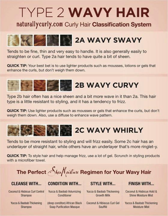 33 Best My 2a 2b Wavy Hair Images On Pinterest Curls