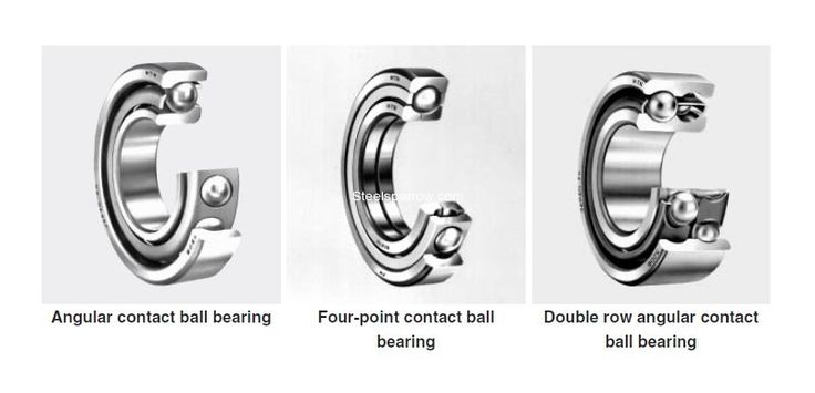 Angular contact thrust ball bearings for ball screws, if you want buy feel free to contact us Email id: info@steelsparrow.com What's app: 9900540358 NTN Bearing No. BST20X47-1BDFP4,  ID - 20 mm, OD - 47 mm, width - 15 mm,  Make: Japan NTN Bearings Plz visit:http://www.steelsparrow.com/bearings/angular-contact-thrust-ball-bearings-for-ball-screws.html