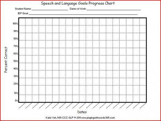 25 best ideas about speech data sheets on pinterest data sheets