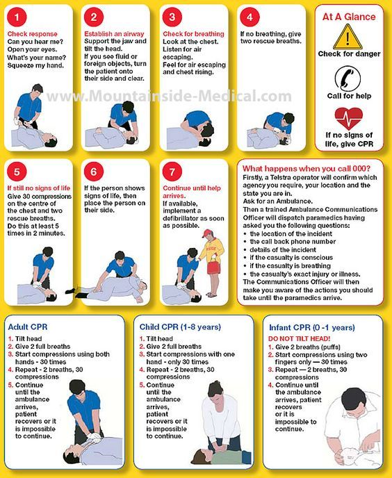 17 best images about CPR on Pinterest | Automated external ...