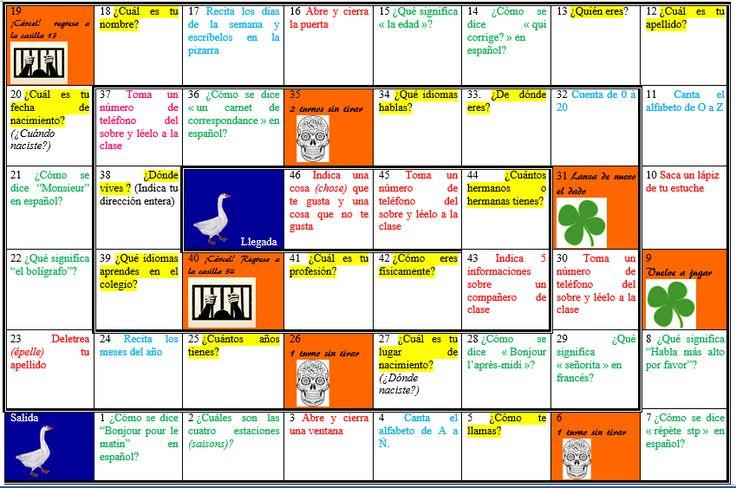 Christine nous envoie un jeu de l'oie pour revoir la présentation, les phrases utiles en classe, les chiffres, l'alphabet, les jours et les mois. Bref, un super jeu pour faire le plein de révisions à la rentrée ;) Je vous transmets ses explications: Codes...