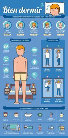 KAKÉMONODÉCO - Infographie simple et ludique sur le sommeil. Une idée déco originale pour les salles d'attentes des professionnels de la santé - Décor mural en vente sur www.kakemonodeco.com