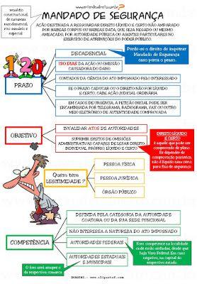 APOSTILA REMÉDIOS CONSTITUCIONAIS  - R$ 60 ,00   APOSTILA RECURSOS NO PROCESSO PENAL  - R$ 95 ,00       O mandado de segurança...