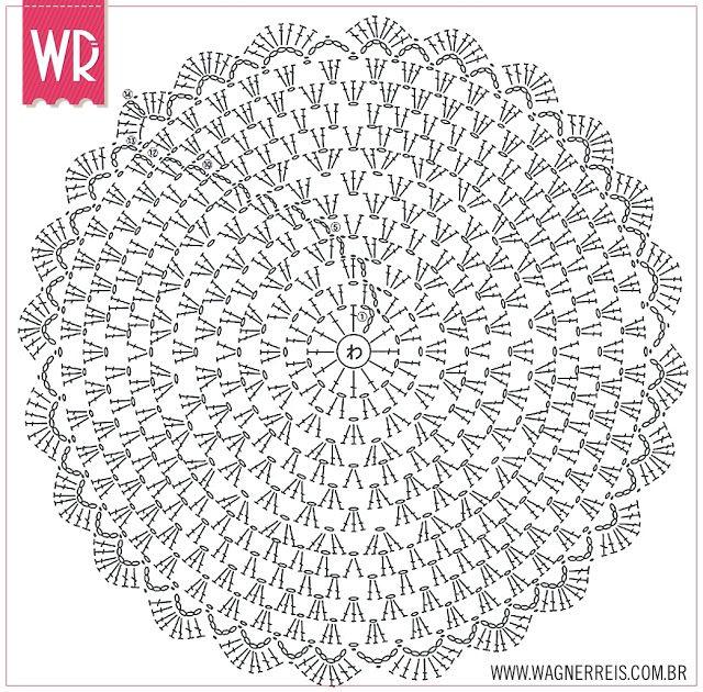 Blog do Wagner Reis: Gráfico de Sousplat de crochê
