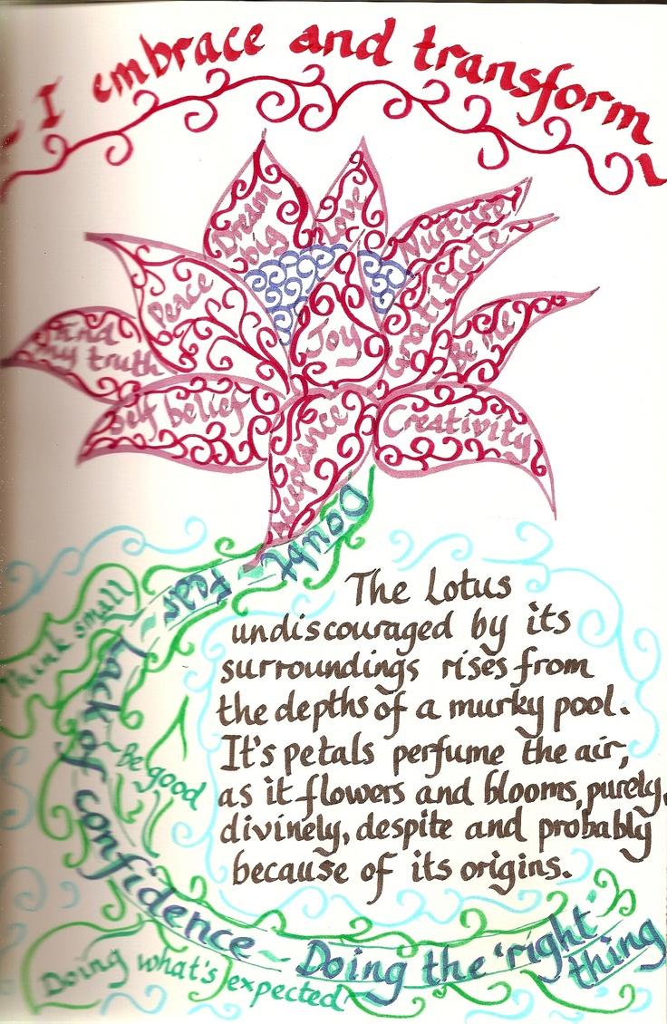 Best 25+ Lotus flower meanings ideas on Pinterest ...