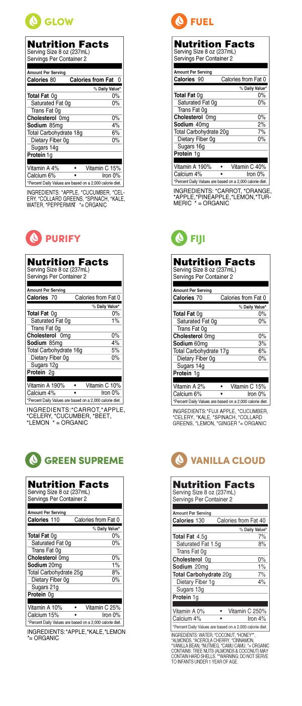 Suja Juice 3-Day Cleanse by Suja | Yoga and such ...