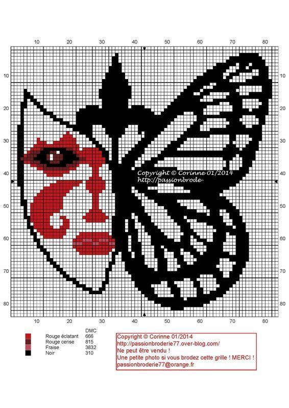 Pays - country - italie masque  - point de croix - cross stitch - Blog : http://broderiemimie44.canalblog.com/
