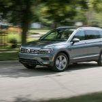 2018 Volkswagen Tiguan – In-Depth Review