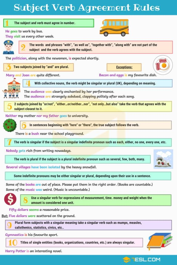 Subject Verb Agreement Rules And Useful Examples 7esl Subject Verb Agreement Activities Subject Verb Agreement Subject Verb Agreement Rules