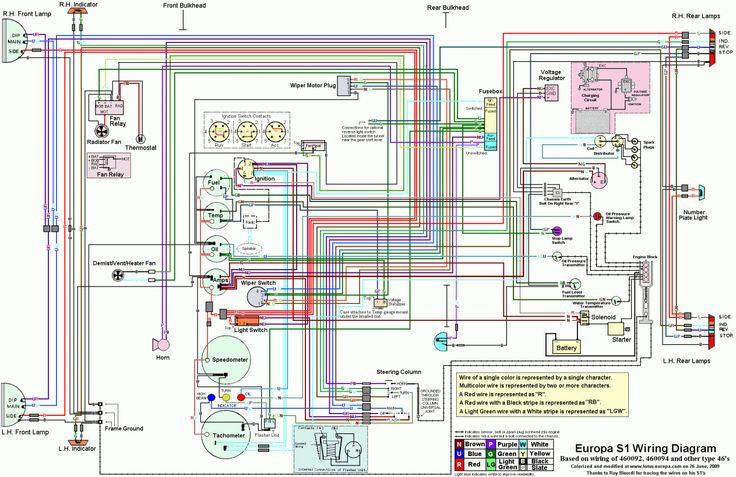 Electric Wiring Diagram Renault Kangoo Manual And Xnwrf