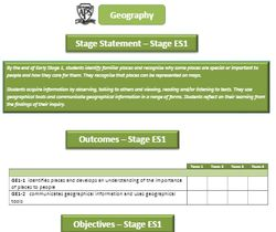 Geography Checklists for the NSW K-6  Geography Curriculum - Australia Curriculum Thanks Shellie :)