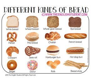 www.theenglishstudent.com, The English Student, The English Students, www.theenglishstudents.com, different kinds of bread, different bread, ESl vocabulary, ESL food, difference between wheat and whole grain, how to spell donut,