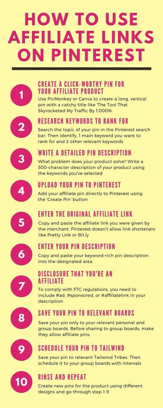 Wussten Sie, dass Sie mit Pinterest Geld verdienen können, ohne einen Blog zu haben? Das ist …