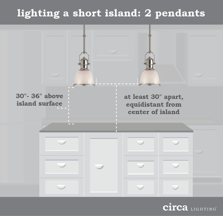 circa lighting blog for kitchen islands that are shorter in length or for lovers
