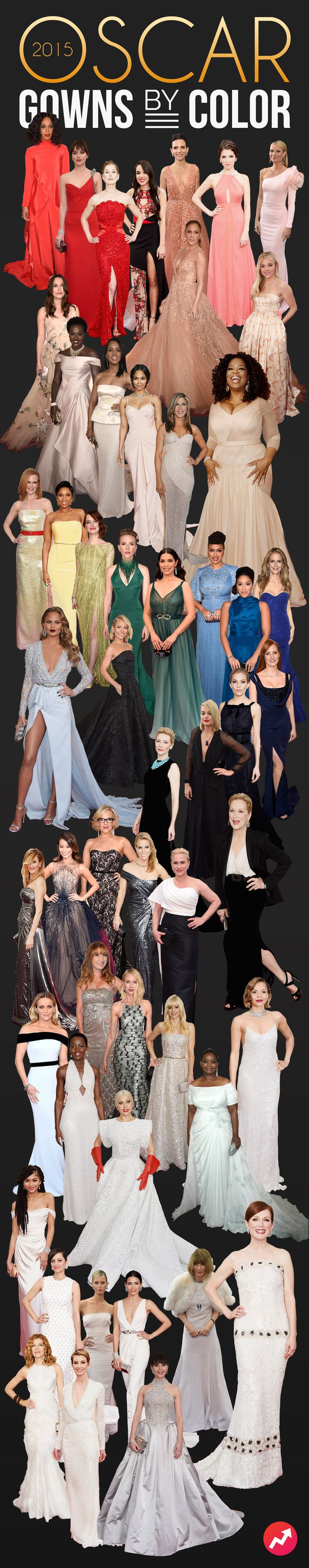 All Of The Amazing Oscar Gowns In Every Color Of The Rainbow
