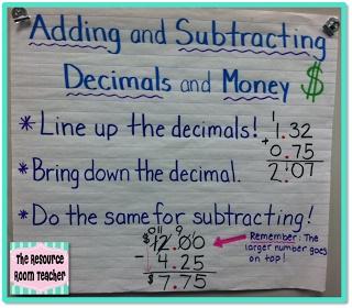 Adding Subtracting Decimaloney Anchor Chart