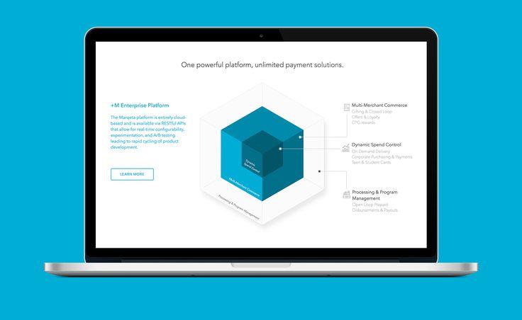 Marqeta Platform Cube Website