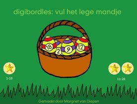 Digibordles: Vul het lege mandje Doel:  Getallen kunnen plaatsen op de getallenlijn t/m 20  Telkens is er een mandje leeg, welk ei hoort daarin.  Let op, je kunt niet altijd alle cijfers op de eieren zien  omdat ze te diep in het mandje liggen.