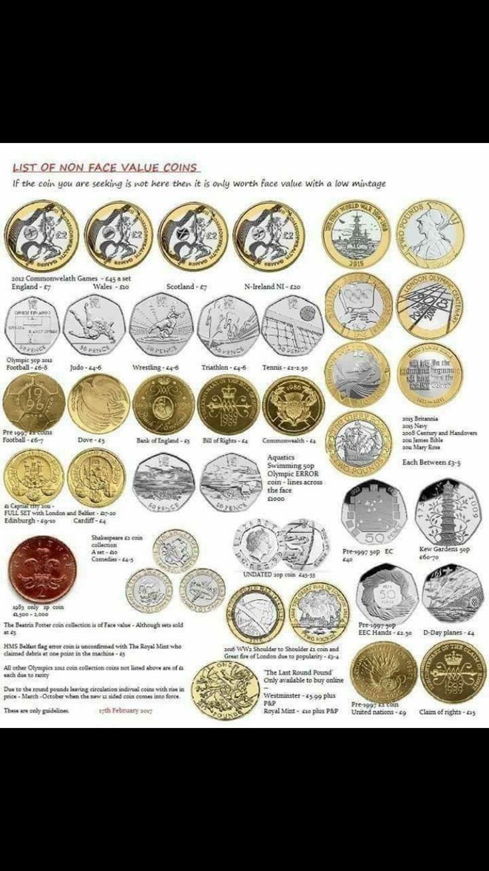 best 25 change checker ideas on pinterest rare british coins