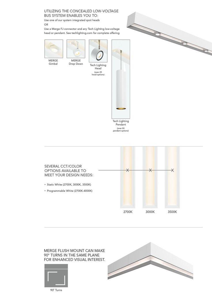MERGE Flush Mount LED Linear System   ELEMENT Lighting