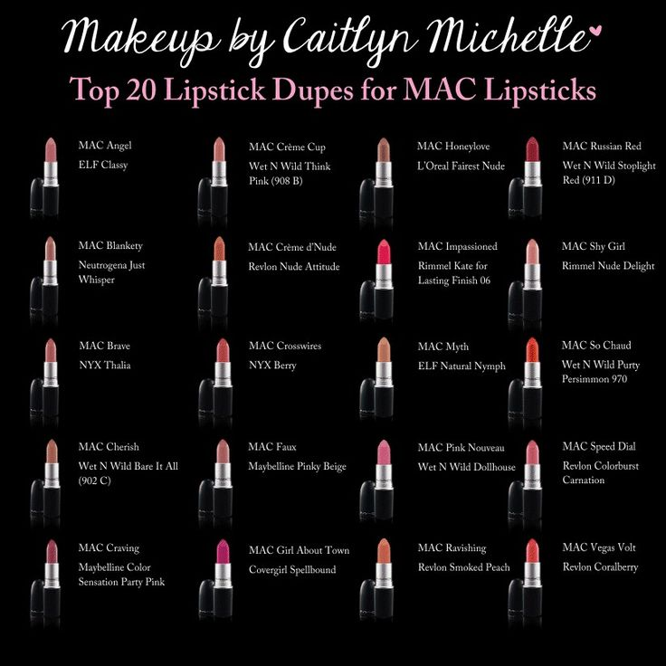 Mac Lipstick Dupes #lipstick #fashion girls ashleys fab jewelry