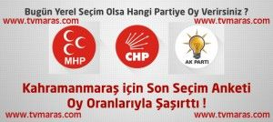 http://tvmaras.com/pollsarchive/