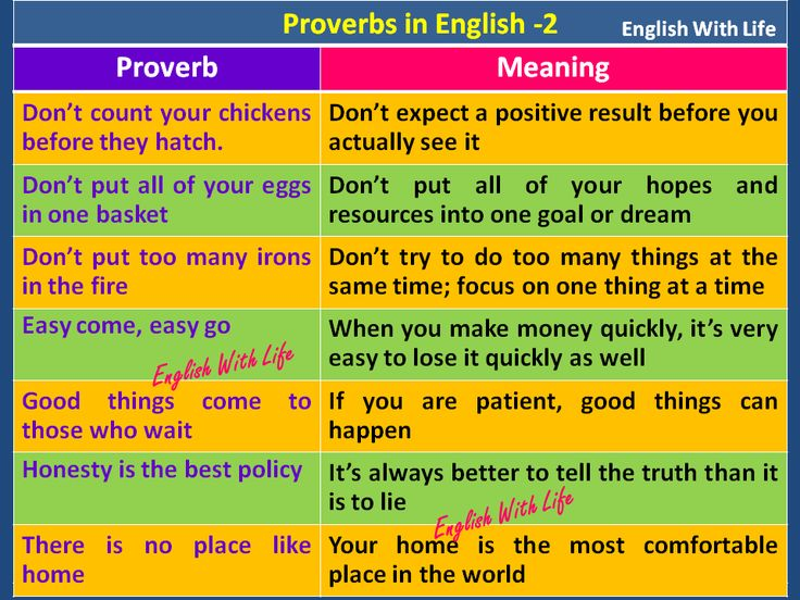 Proverbs in English 2