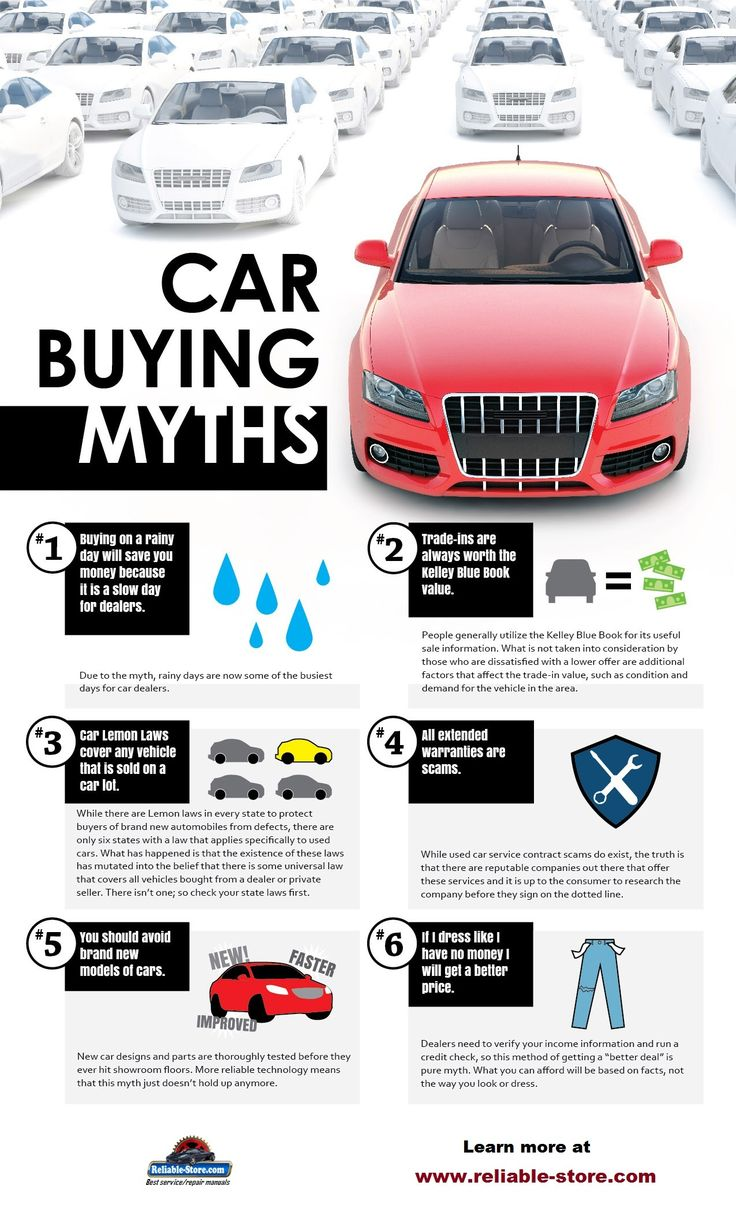 #CARBUYING MYTHS & FACTS http://www.reliable-store.com/  #MYTHSVSFACTS