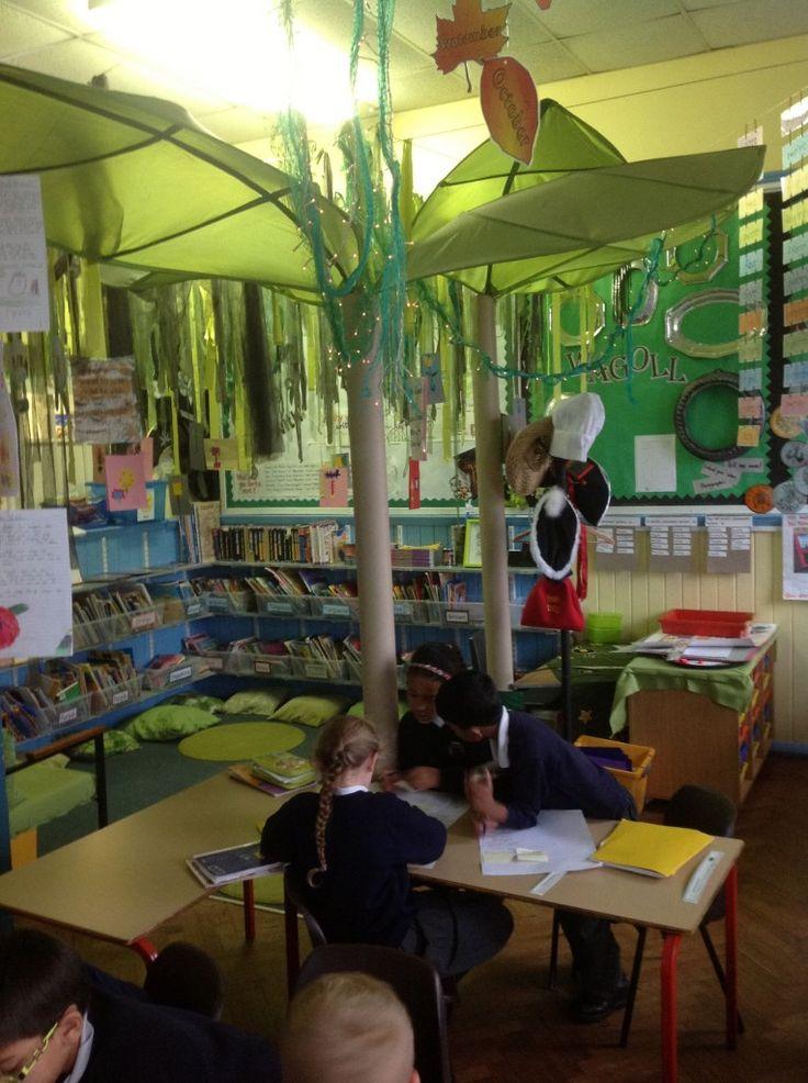 130 Best Jungle Classrom Theme Images On Pinterest